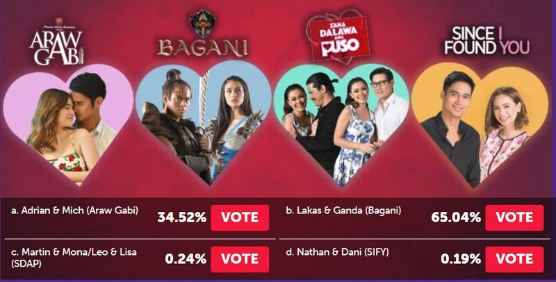 Poll shows Lakas and Ganda of Bagani make most netizens kilig 1