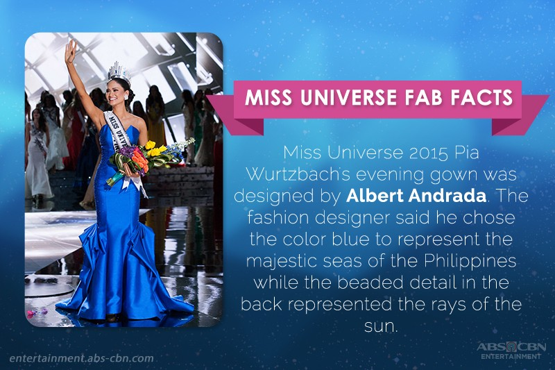Miss Universe Fab Facts