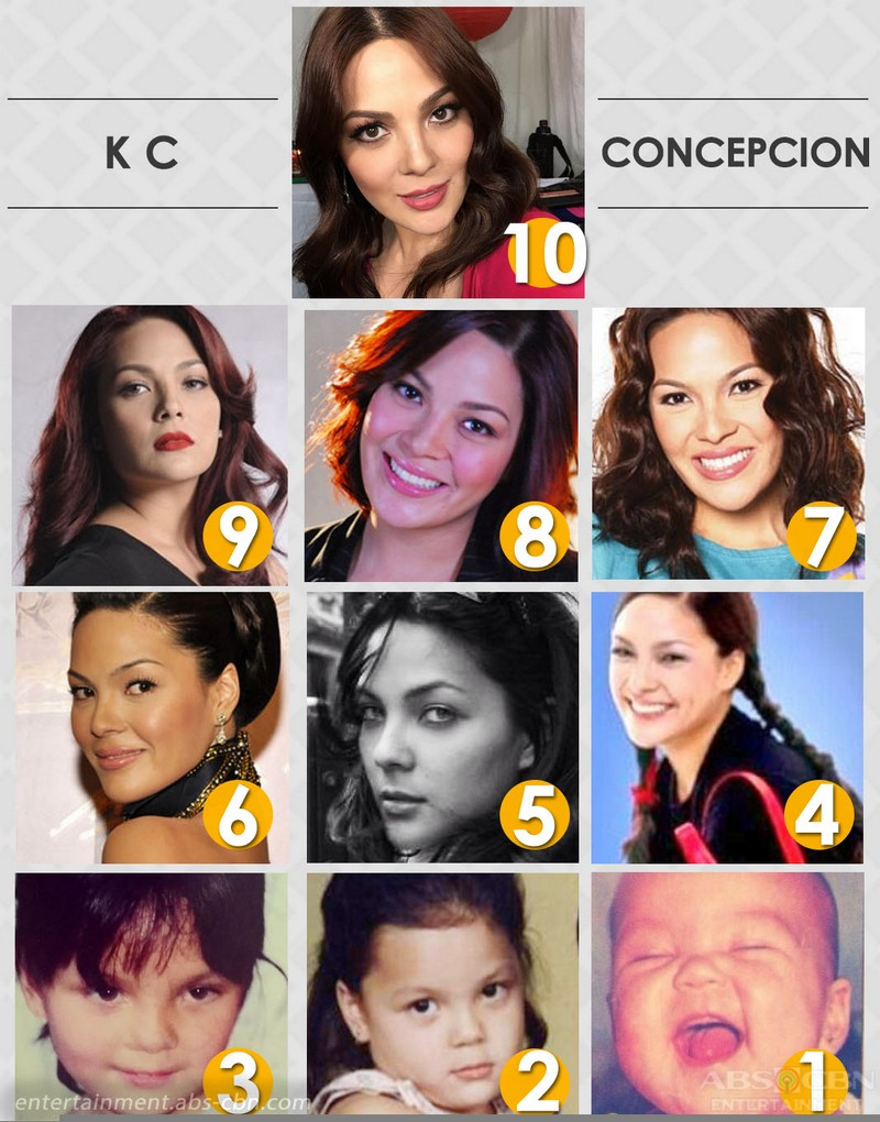 Throwback: KC Concepcion Through The Years