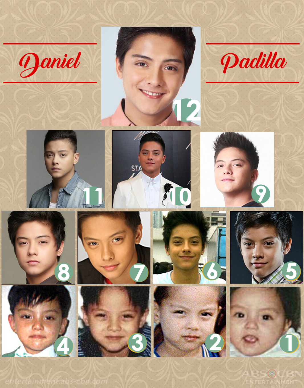 LOOK Daniel Padilla through the years 1