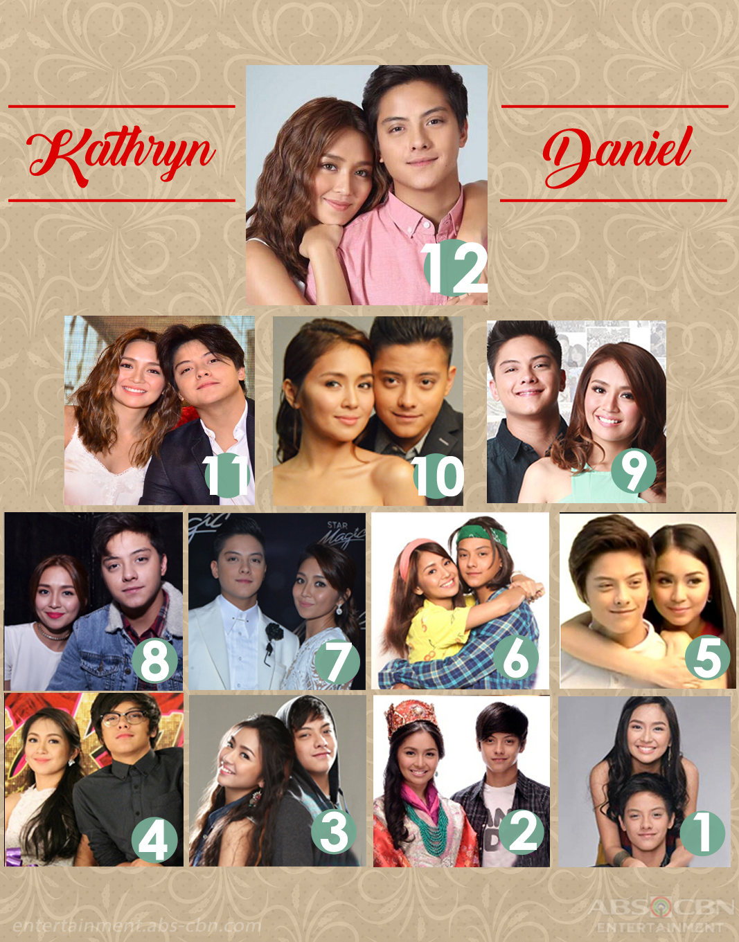 LOOK Kathryn and Daniel through the years 1