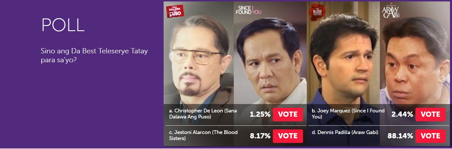 FATHER S DAY 2018 Poll shows Papay Dennis Padilla as the best teleserye tatay 2