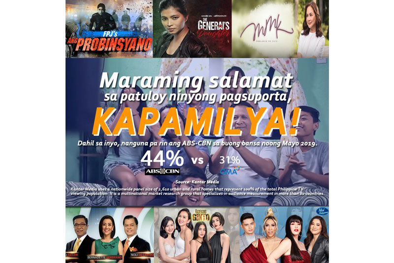 ABS CBN still undisputed leader in May 2