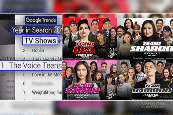 The Voice Teens, Summa Cum Laude sa Most Searched TV Show ng Google Trends 2017 Image Thumbnail